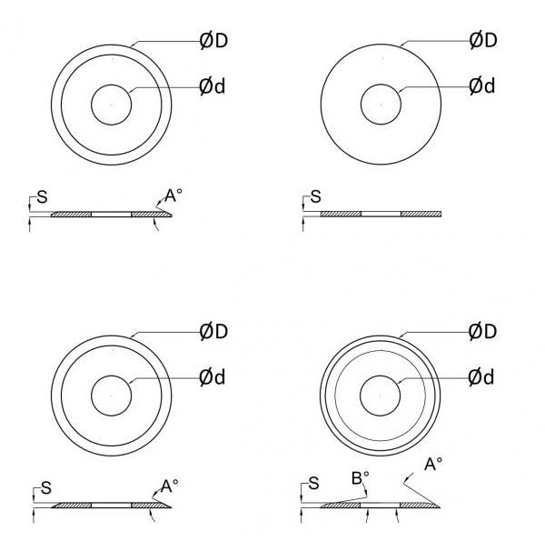 типы дисковых ножей
